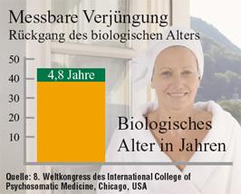 WissenRueckgangDesBiologischenAlters